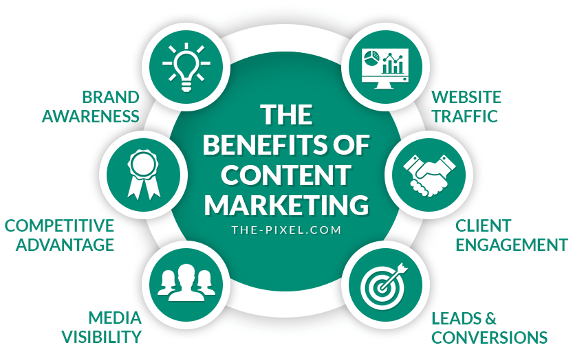 Content marketing brisbane sunshine coast